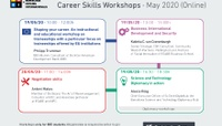 Career Skills Workshops 2019-20 (May, Online)